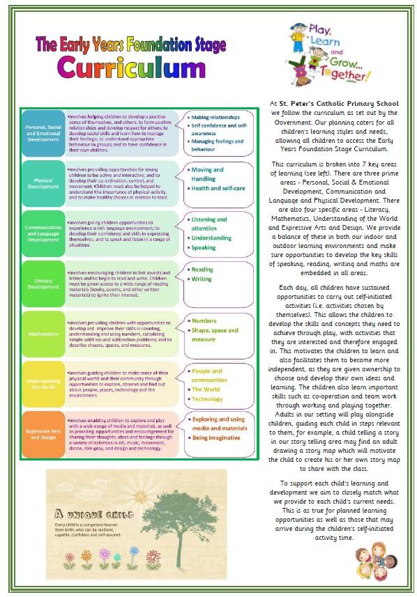 Writing Area Primary Resources